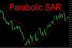 Indicador parabólico SAR aprendamos más sobre trading